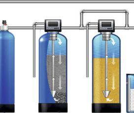 Очистка колодезной воды: основные системы фильтрации