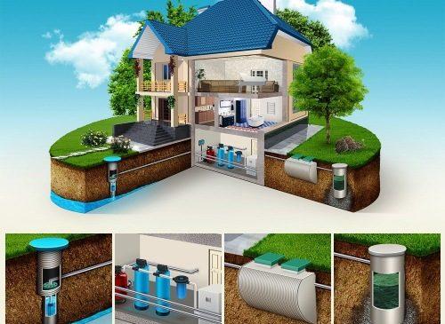 Как правильно организовать водоподготовку для загородного дома?